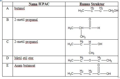 Kumpulan Rumus Kimia Sma Lengkap Pdf 304